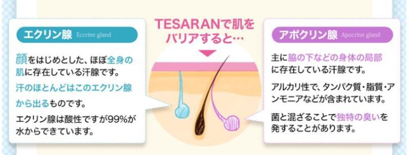 テサランフェイスの汗への効果
